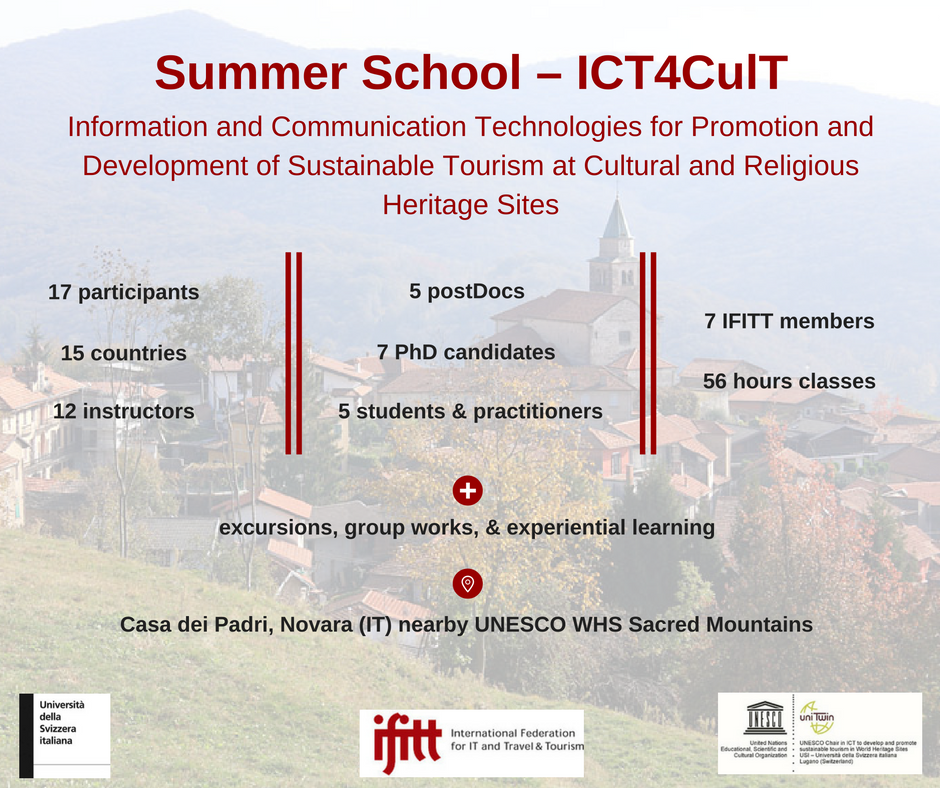 Summer School ICT4CulT