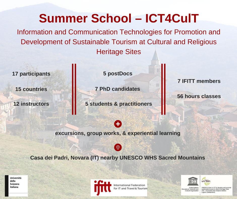 Summer School ICT4CulT