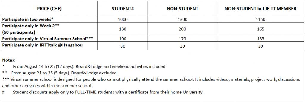 fee_unesco summer school